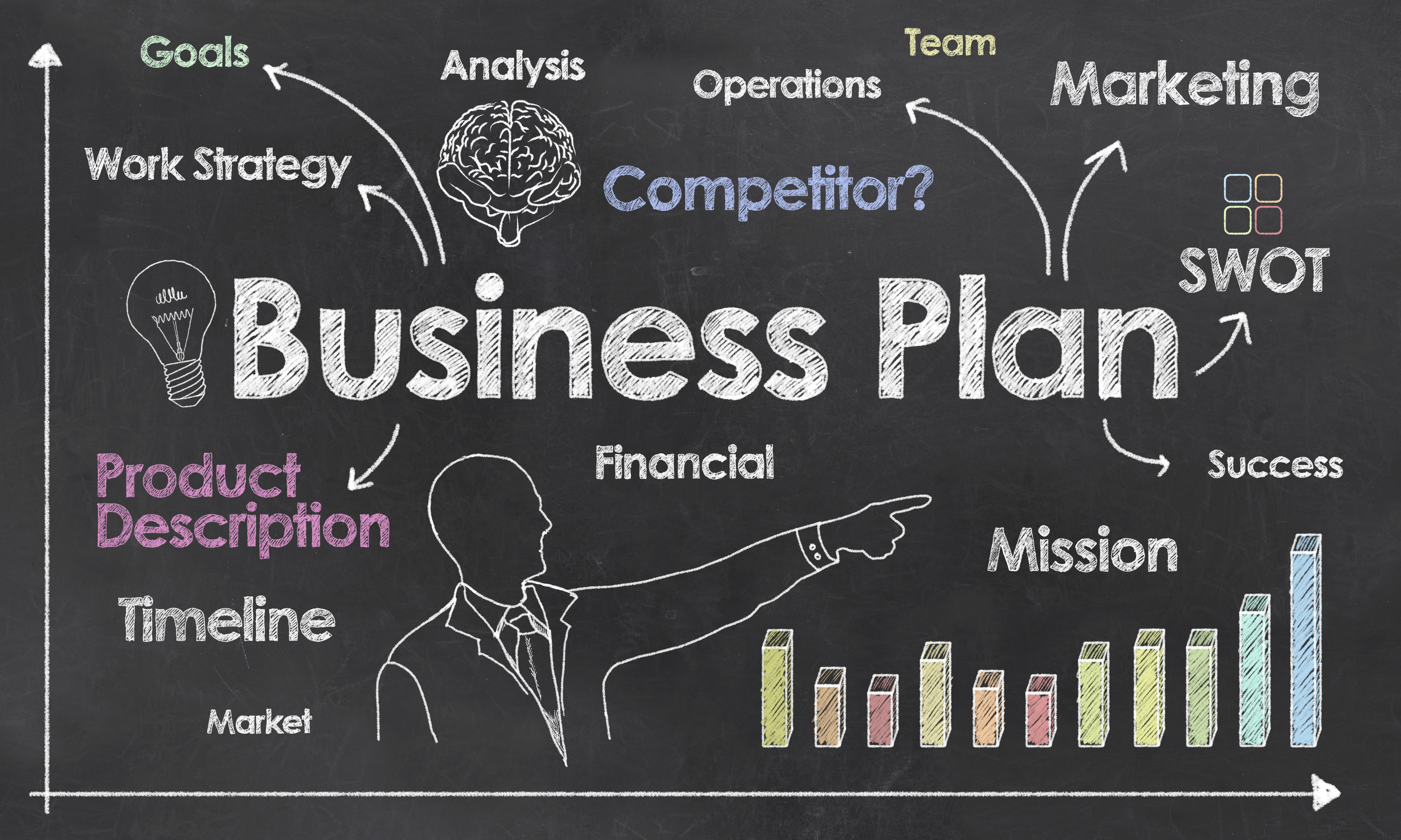 How to run Successful Small Business?